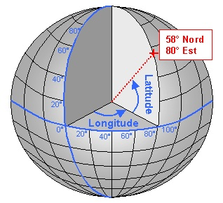 Les coordonnées géographiques ?