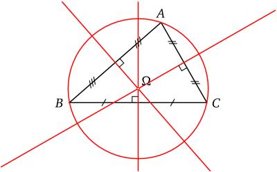 Les propriétés du cercle ?